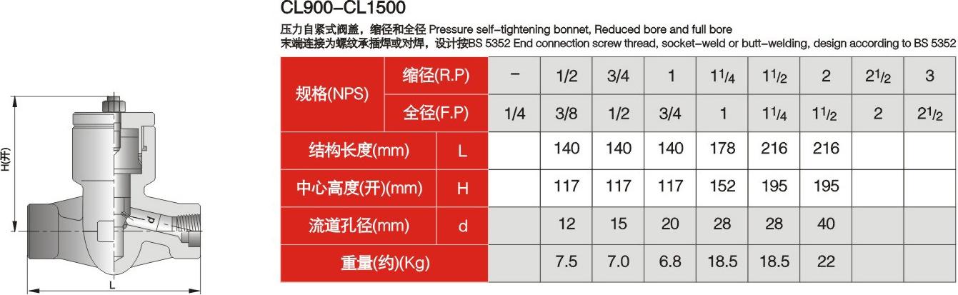 FORGED CHECK VALVE 900LBS – 1500LBS – 2500LBS (PRESSURE SEAL BONNET)