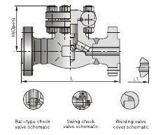 FLANGED & BW ENDS FORGED CHECK VALVE CLASS 900LBS – 1500LBS – 2500LBS