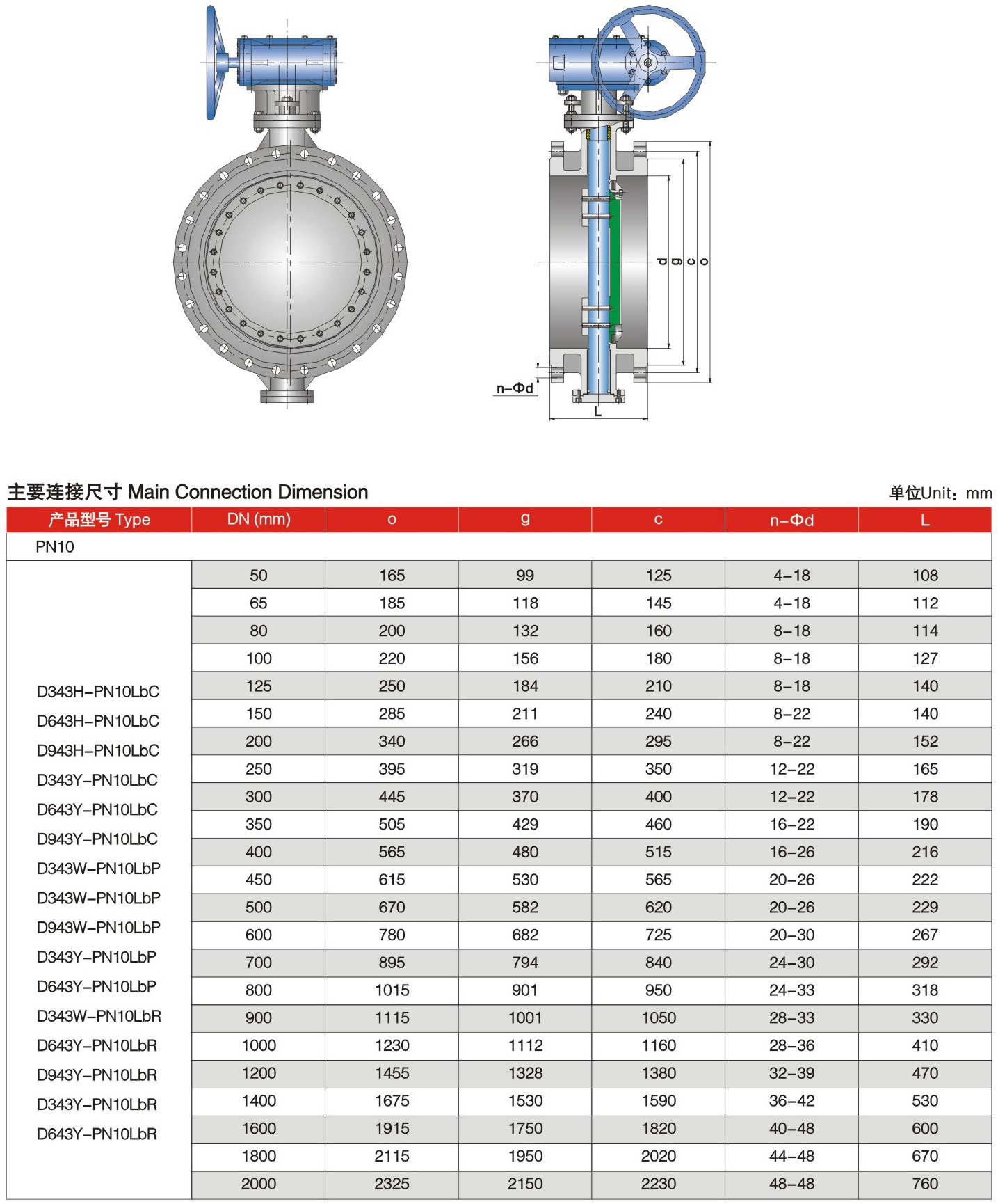 Flange End Butterfly Valve PN10