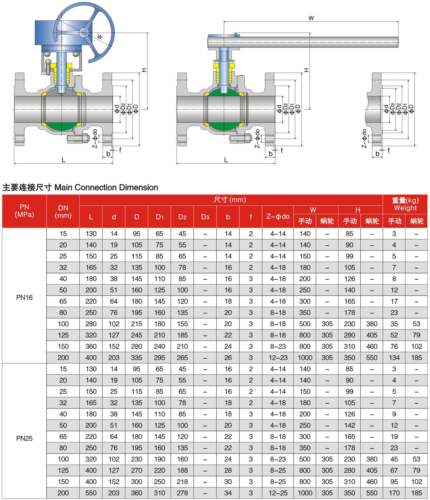 Floating ball valve DIN PN16-PN25