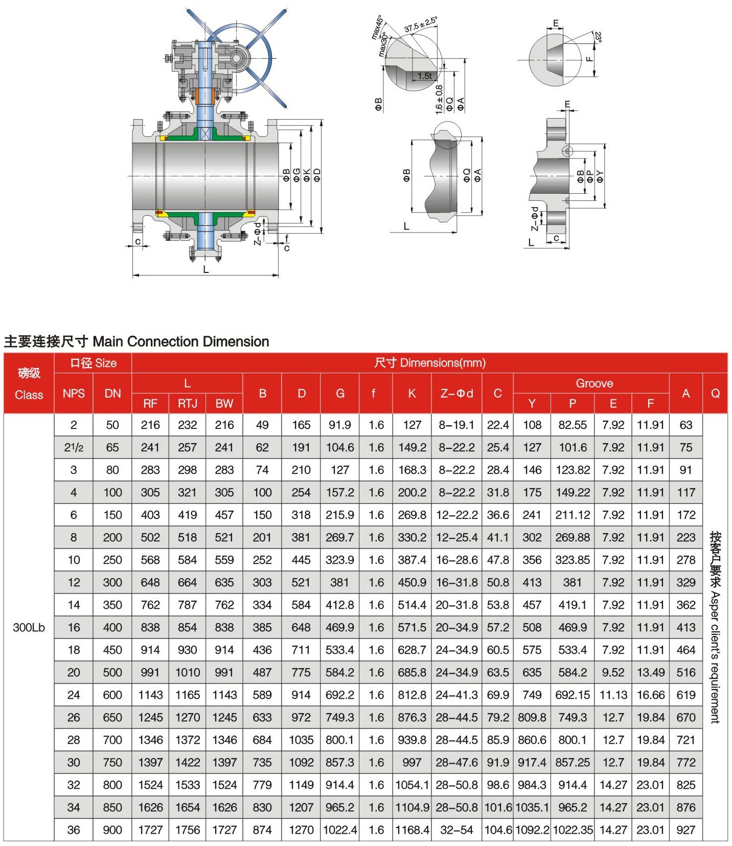 Trunnion ball valve full bore 300LBS